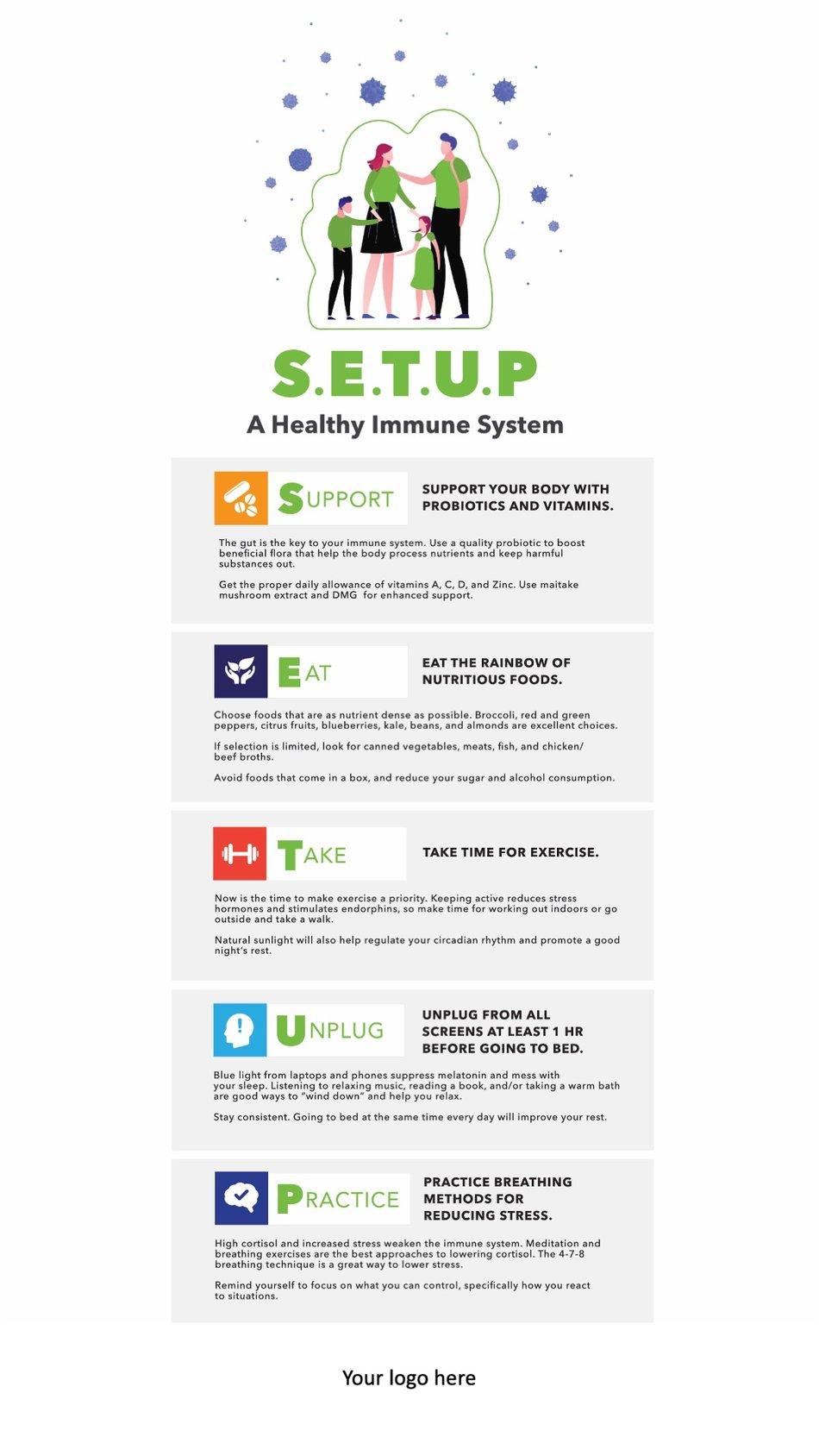 SETUP-Long_Practitioners